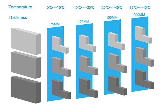 Cold-Room-Panel-BRD